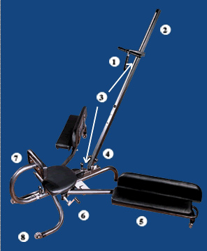 ProFlex Stretching Machine